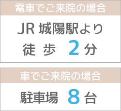 藤田歯科医院 城陽駅